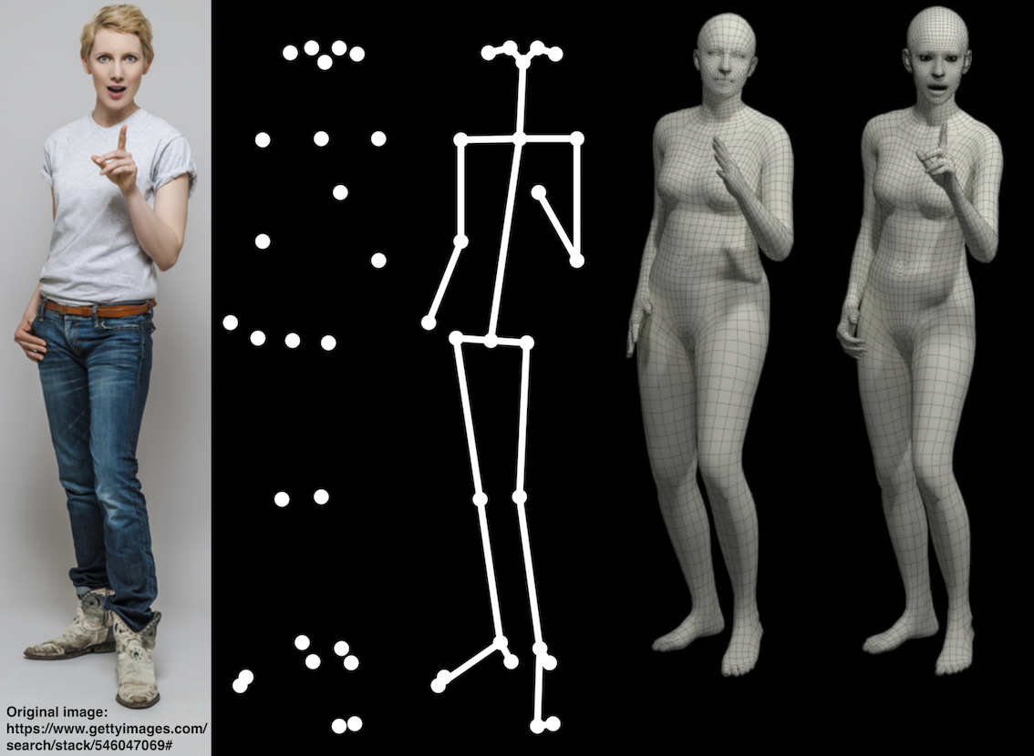 SMPLify-X: Generate an accurate 3D model from single image