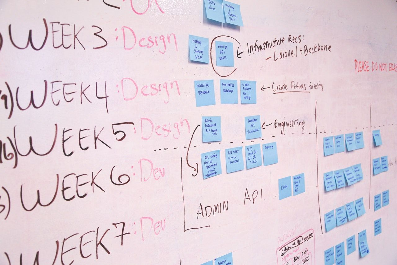 12 Open-source free Agile and SCRUM project management solutions