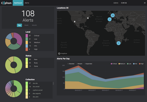 Cyphon: An Open-source Incident Tracking Management  System for the Enterprise